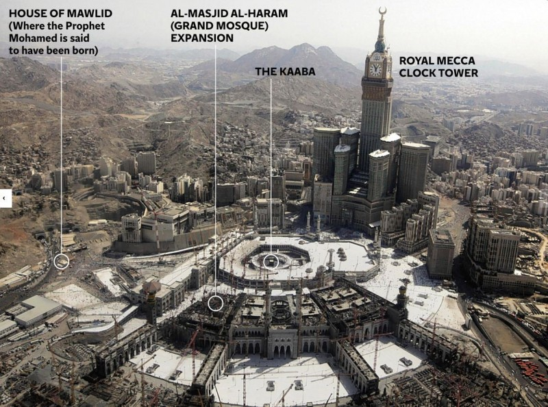 Wahhabis to Destroy Prophet's Birthplace Home