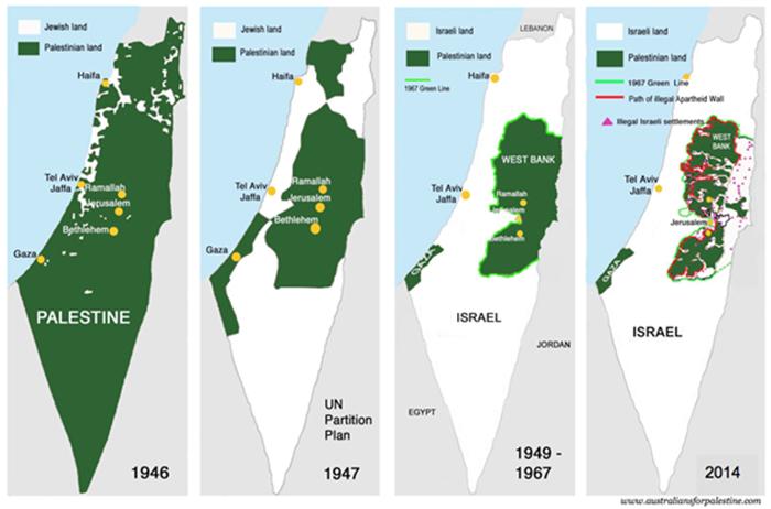 ภาพเปรียบเทียบการเข้ายึดครองแผ่นดินปาเลสไตน์ตั้งแต่ปี 1496-2011